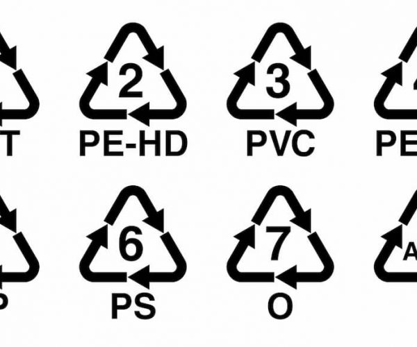 Types of plastic and how they are recycled