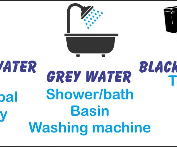 How to re-use waste water safely