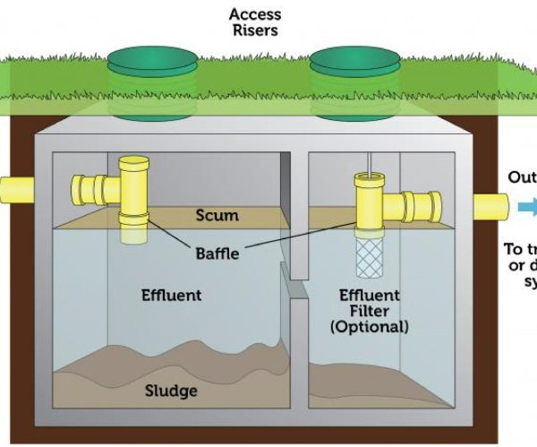 How to size, and build, a septic tank